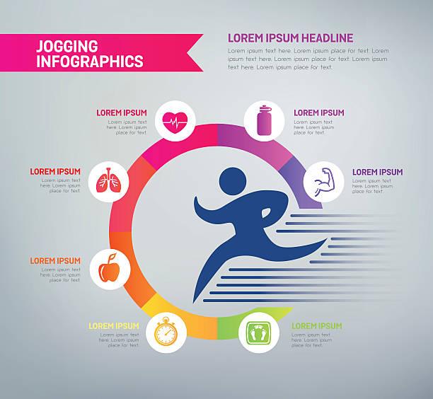 jogging infographics - healthy lifestyle - スポーツ医学点のイラスト素材/クリップアート素材/マンガ素材/アイコン素材