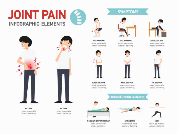 joint pain infographics - physical therapy stock illustrations