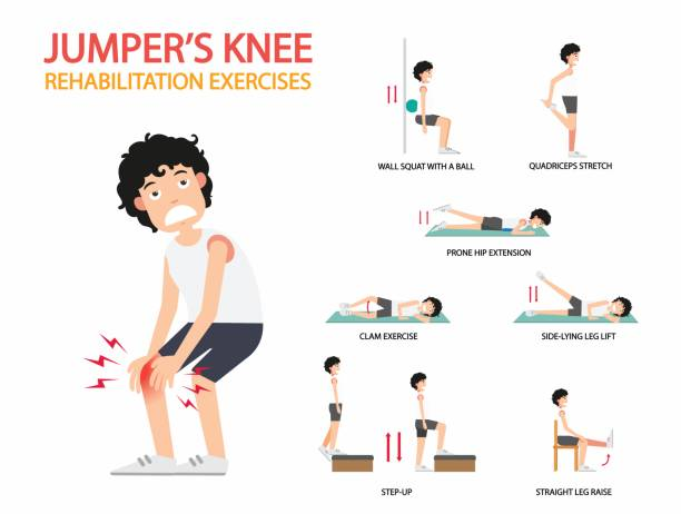 jumper's knee rehabilitation exercises infographic, illustration. - sports medicine stock illustrations, clip art, cartoons, & icons