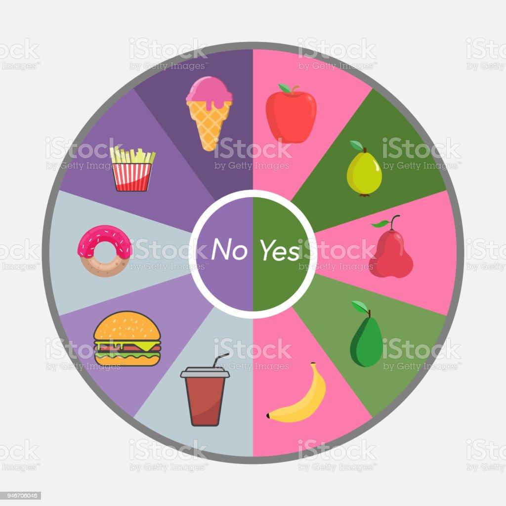 Ilustración De Comida Chatarra Y Alimentos Saludables Infografía Del Vector Y Más Vectores Libres De Derechos De Alimento Istock