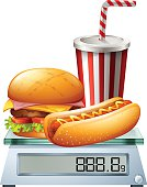 Junkfood on the scale