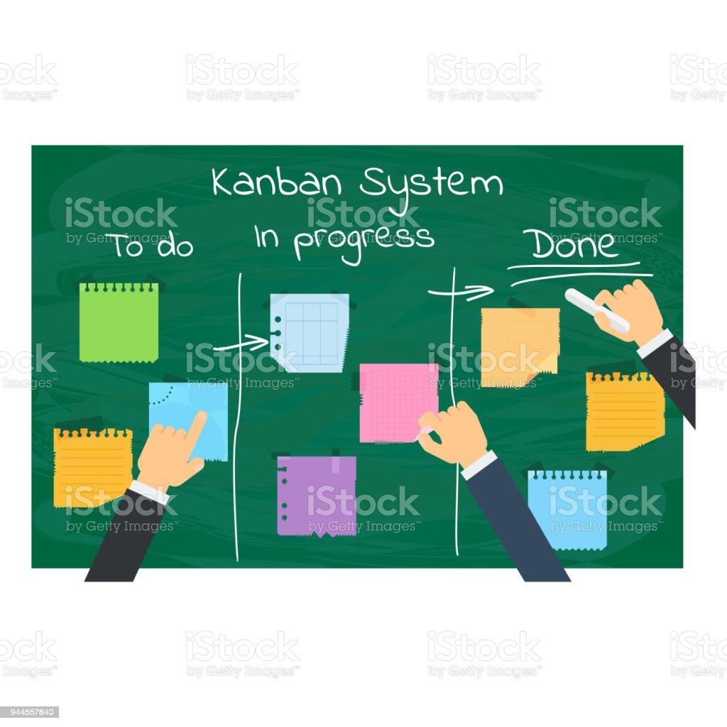kanban system and office businessman vector art illustration