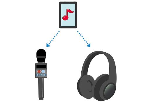 Karaoke system using a smart phone