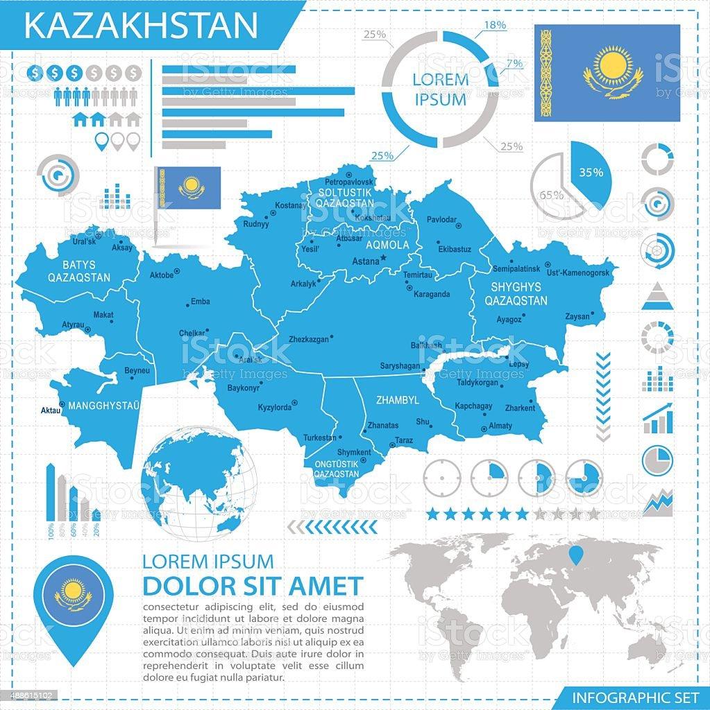 Kazakhstan - infographic map - Illustration
