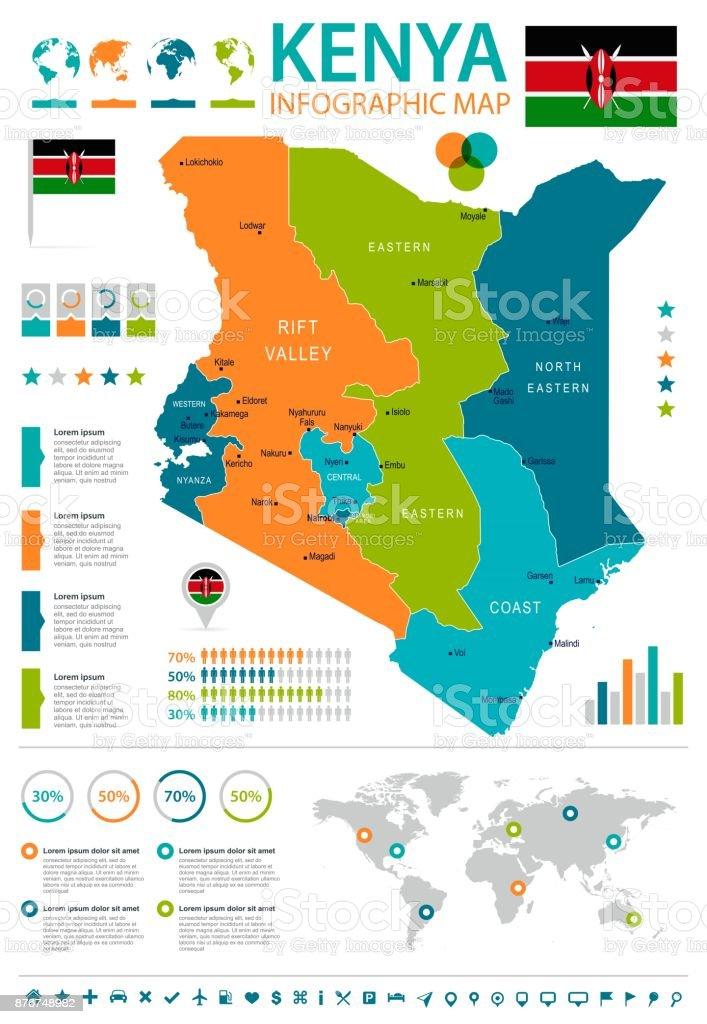 Kenia Karte.Kenia Infografik Karte Und Flagge Detaillierte Vektorillustration