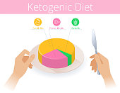 Keto diet infographic. Flat isometric concept illustration of ketogenic diagram.