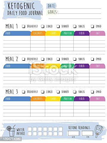 Keto Diet Planner Calendar Organizer design template