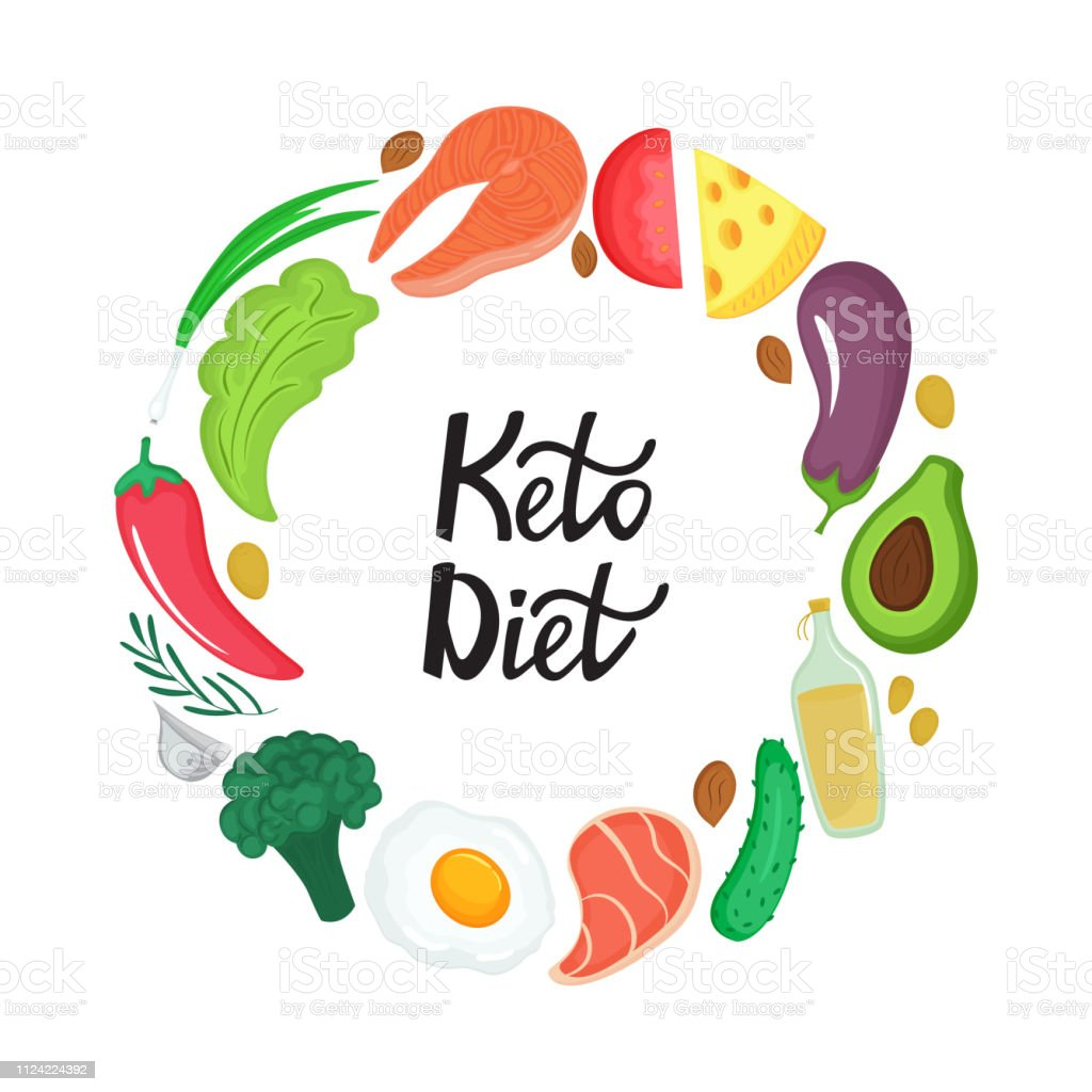 Keto diet - round frame with hand drawn inscription. Ketogenic food with organic vegetables, nuts and other healthy eat. Low carb nutrition. Paleo protein and fat royalty-free keto diet round frame with hand drawn inscription ketogenic food with organic vegetables nuts and other healthy eat low carb nutrition paleo protein and fat stock illustration - download image now