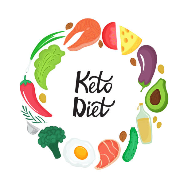 keto diet - round frame with hand drawn inscription. ketogenic food with organic vegetables, nuts and other healthy eat. low carb nutrition. paleo protein and fat - paleo diet stock illustrations, clip art, cartoons, & icons