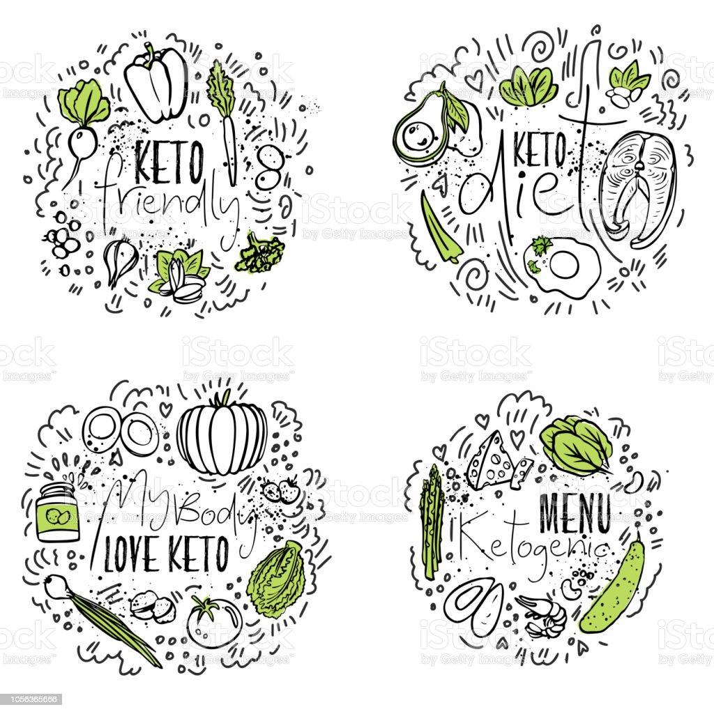 Was ist die Keto-Menü-Diät