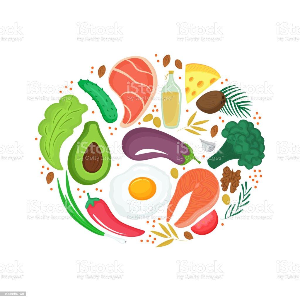 Keto-Ernährung. Ketogene Diät Banner mit Bio-Gemüse, Nüssen und anderen gesunden Lebensmitteln. Low-Carb Diät. Paleo-Mahlzeit-Protein und Fett. – Vektorgrafik