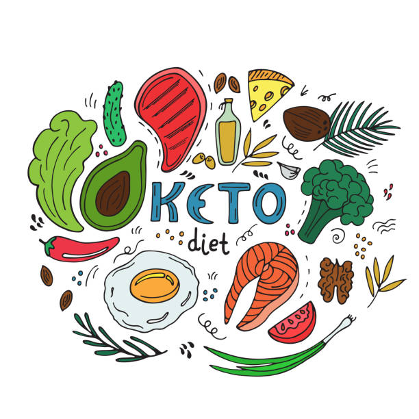 keto paleo diet hand drawn banner. ketogenic food low carb and protein, high fat. healthy eating in doodle style - paleo diet stock illustrations, clip art, cartoons, & icons