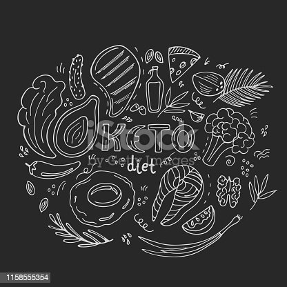 Keto paleo diet hand drawn banner. Ketogenic food low carb and protein, high fat. Healthy eating in doodle style. Chalked on a blackboard.
