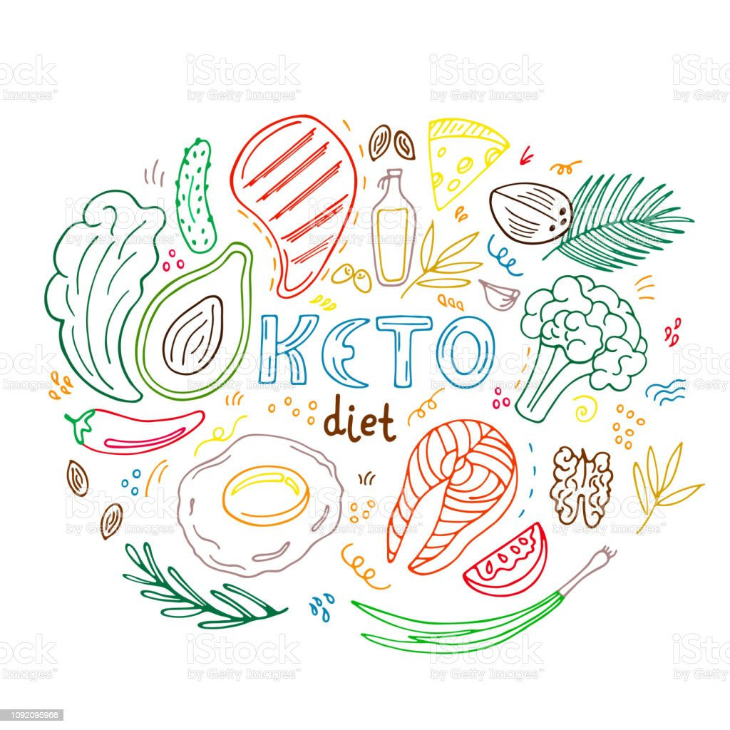 Ketogenic diet banner in hand drawn doodle style. Low carb dieting. Paleo nutrition. Keto meal protein and fat vector art illustration