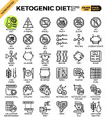 Ketogenic diet concept icons set in modern line icon style for ui, ux, website, web, app graphic design