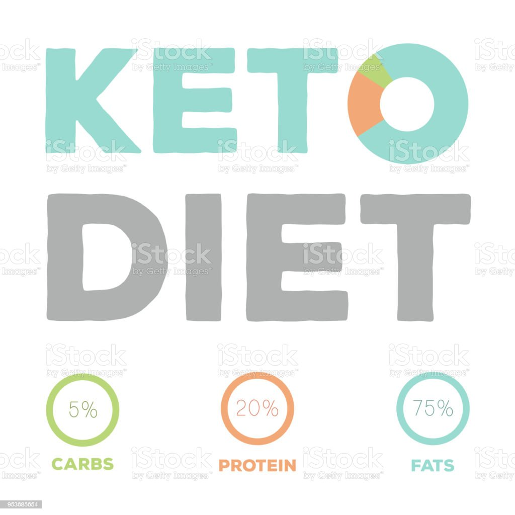 Dieta cetogenica grasas saludables
