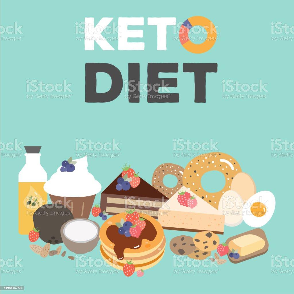 Ketogenic diet food, low carb desserts vector art illustration