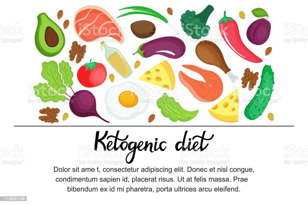 Bandeira horizontal da dieta ketogenic. Low Carb dieta paleo nutrição. Proteína de refeição keto e gordura. - ilustração de arte em vetor