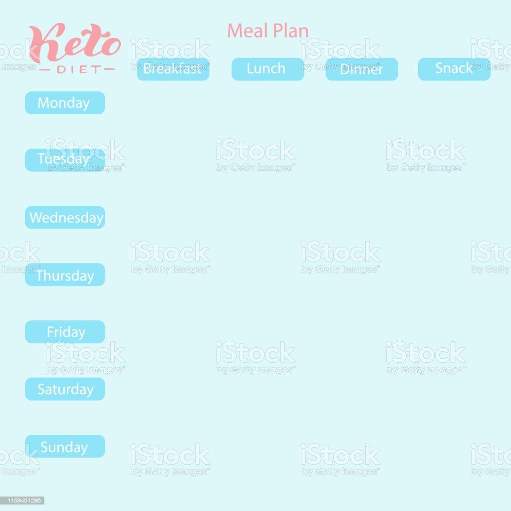 Modelo de dieta keto
