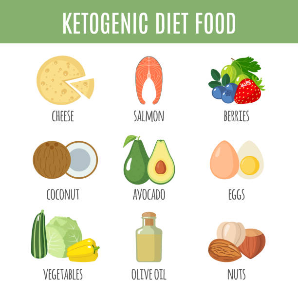 Ketogenic diet set isolated on white background. Ketogenic diet icons set in flat style isolated on white background. Keto food collection. Healthy food. Vector illustration. avocado icons stock illustrations