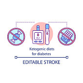 Ketogenic dietes for diabetes concept icon. Keto dieting benefits idea thin line illustration. Healthy nutrition. Diabetic therapy. Balanced food. Vector isolated outline drawing. Editable stroke