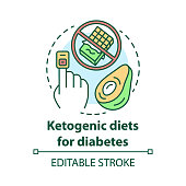 Ketogenic dietes for diabetes concept icon. Keto food idea thin line illustration. Healthy nutrition. Diabetic dietary therapy. Balanced meal. Vector isolated outline drawing. Editable stroke