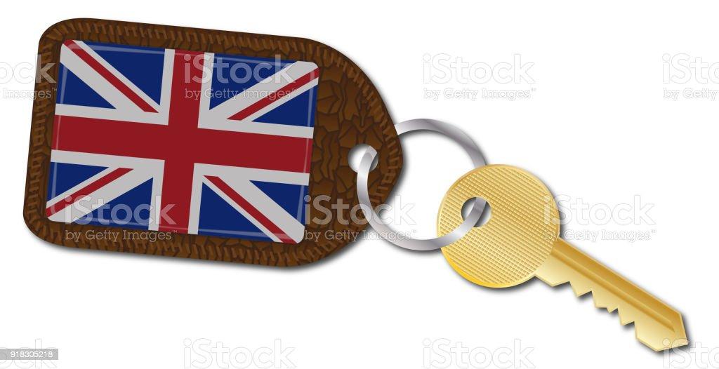 FOB e chave UK - ilustração de arte em vetor