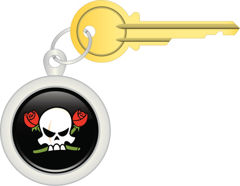 Key Chain –Skull Roses