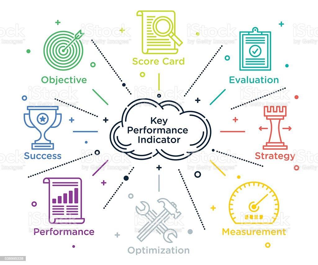 Key Performance Indicator vector art illustration