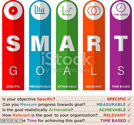 istock Key Performance Indicator with Smart Goals 1304432109