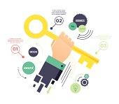 Hand holding big old golden key, flat infographic illustration.
