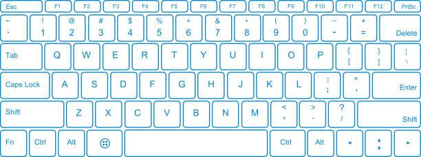 Keyboard File format is EPS10.0.  computer keyboard stock illustrations