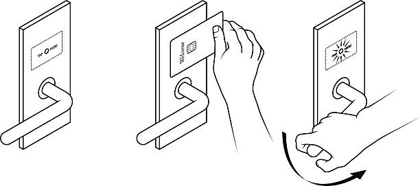 Keycard Instructions Electronic keycard door opening instructions diagram. Tap card / NFC / contactless. cardkey stock illustrations