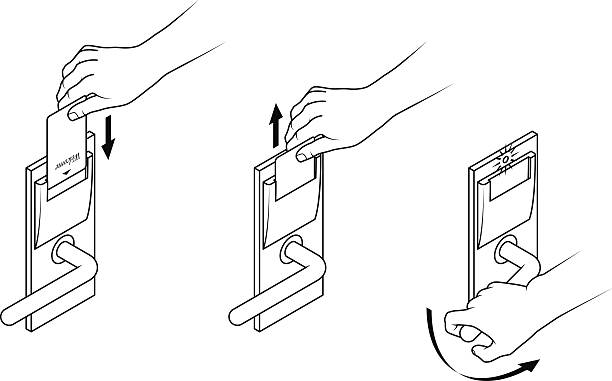 Keycard Instructions Electronic keycard door opening instructions diagram. Insert and remove card top slot. cardkey stock illustrations