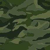 Khaki camouflage pattern