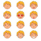Kid emotions, faces