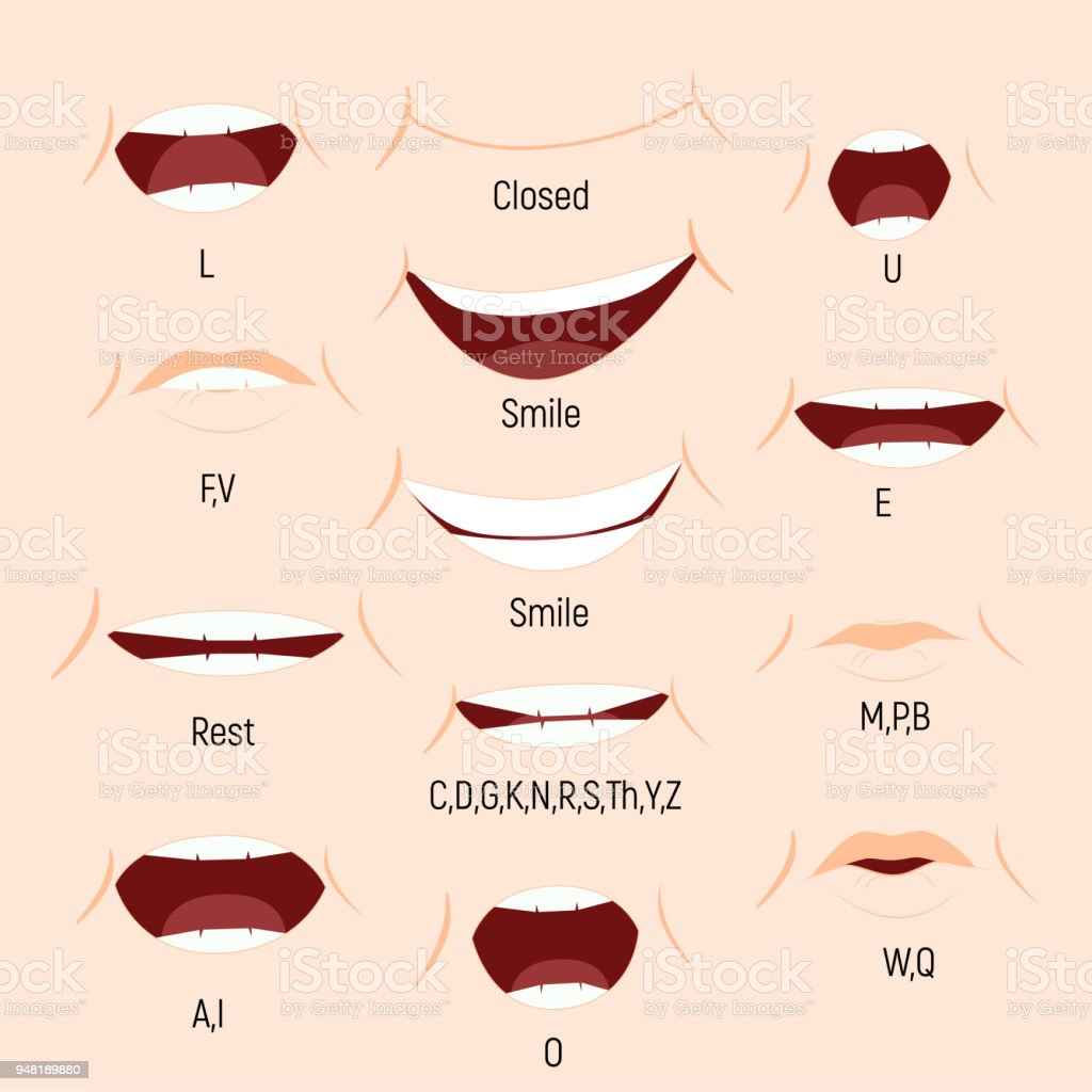 Kid Mouth Animation Phoneme Mouth Chart Alphabet Pronunciation Stock Illustration Download Image Now Istock