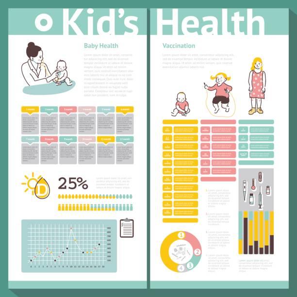 ilustrações, clipart, desenhos animados e ícones de saúde da criança. - pediatra