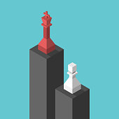 King, pawn on pedestals