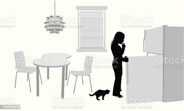 Kitchen blues vector silhouette vector id165058678?b=1&k=6&m=165058678&s=612x612&h=fzqo63gajblscqfxmlpdr4z402f7qg1ggzadx7 vrfm=