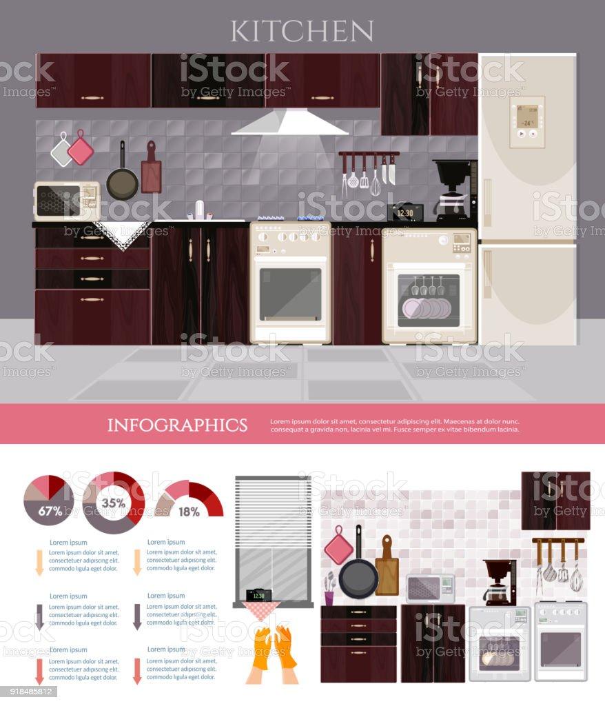 Ilustración de Infografía Interior De Cocina Con Muebles Diseño De ...