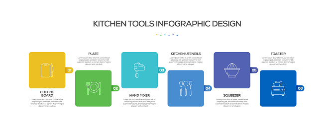 Kitchen Related Process Infographic Template. Process Timeline Chart. Workflow Layout with Linear Icons