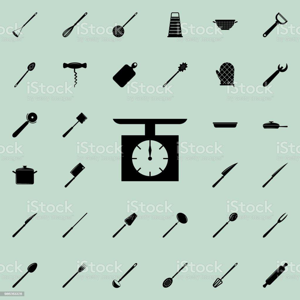 Kitchen Scale Icon Detailed Set Of Kitchen Tools Icons Premium ...