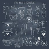 Kitchen set set on blackboard