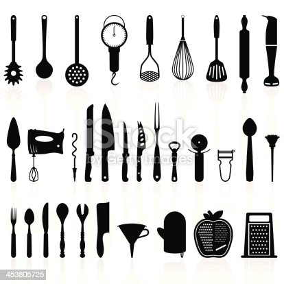 Detailed and precise kitchen utensils silhouettes/icons set. Includes the most common kitchen tools. Layered composition.