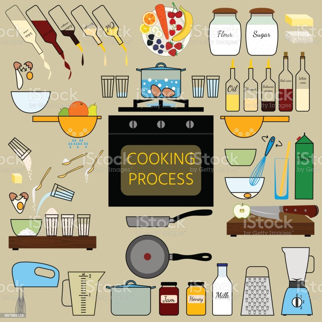 Kitchenware set.Cooking process set. Isolated vector illustration on white background. vector art illustration