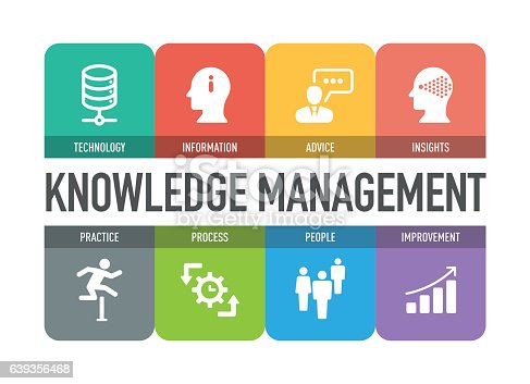 Knowledge Management Icon Set