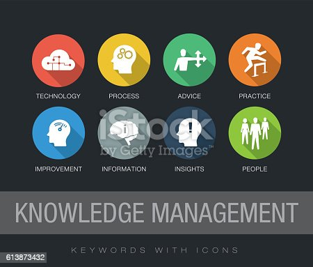 Knowledge Management chart with keywords and icons. Flat design with long shadows