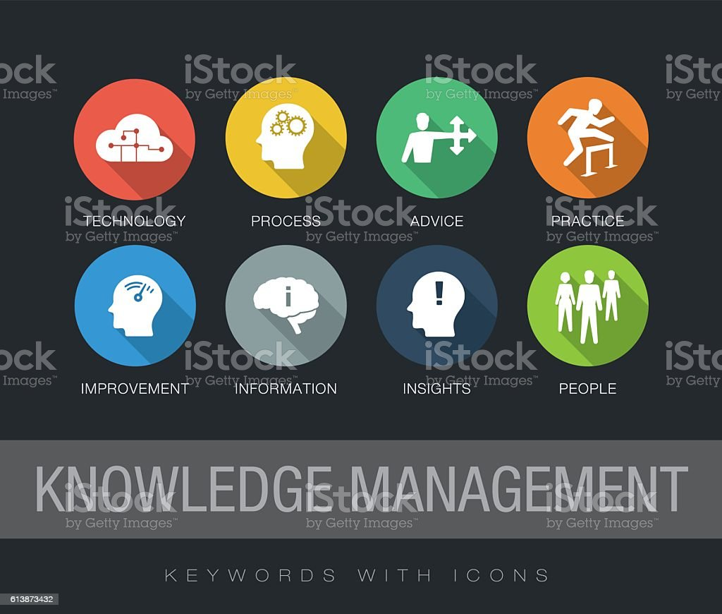 Knowledge Management keywords with icons - Illustration vectorielle
