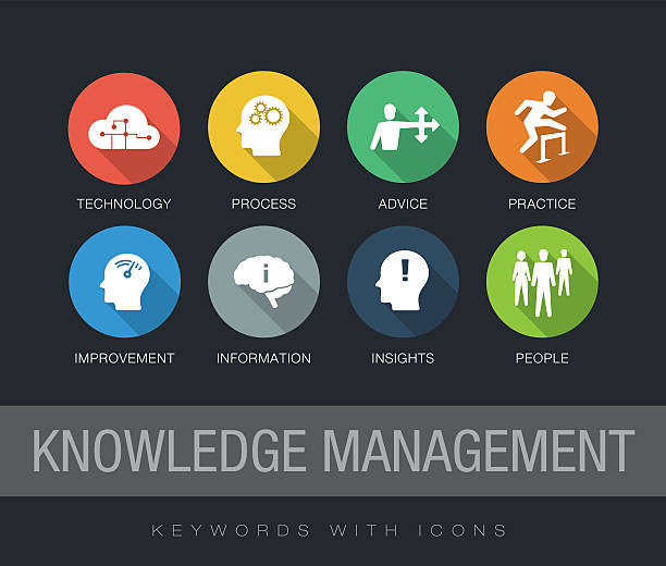 Knowledge Management keywords with icons vector art illustration